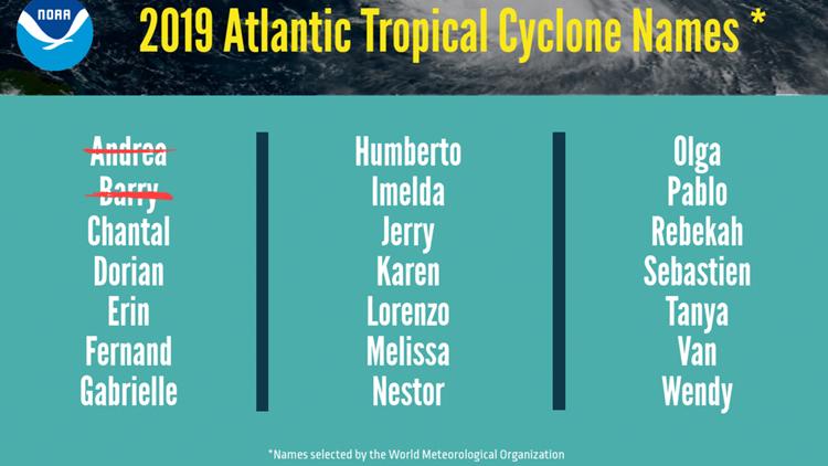 2019 Atlantic tropical cyclone names August 2019