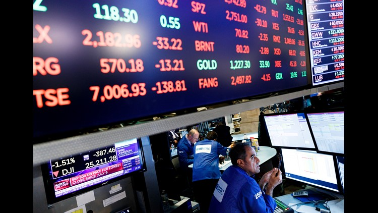Wall Street bids goodbye to