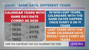 Can you reuse an old calendar for 2020?