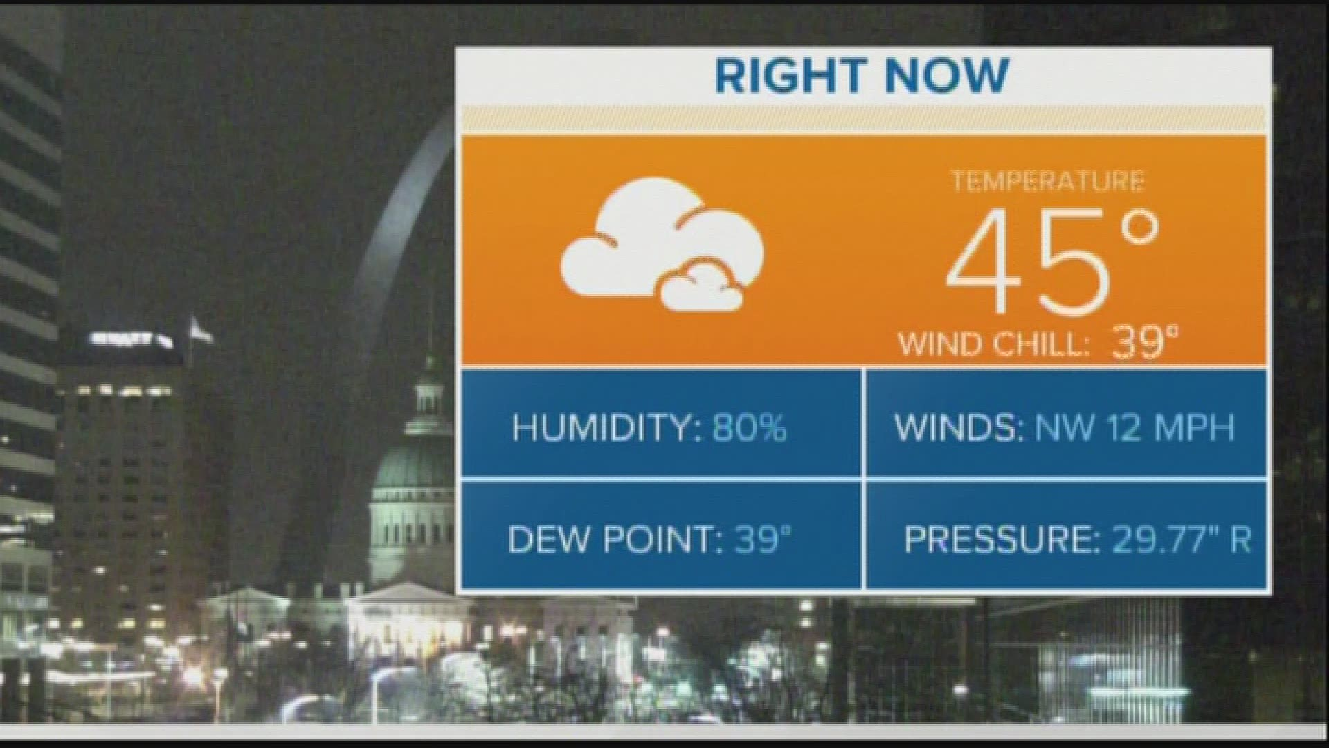 St Louis Weather Forecast Timeline Tracking Snow This Week Wkyc Com