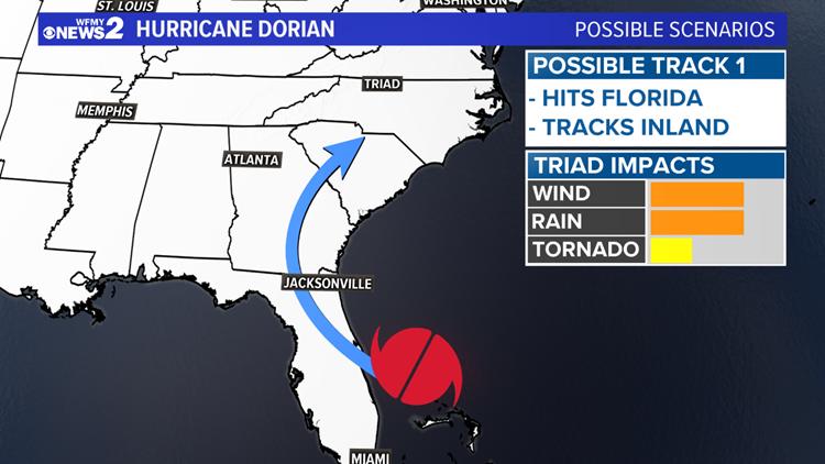 Dorian Possible Track 1