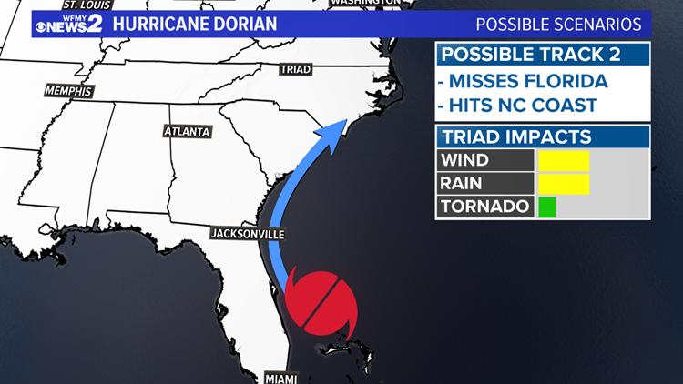 Dorian Possible Track 2