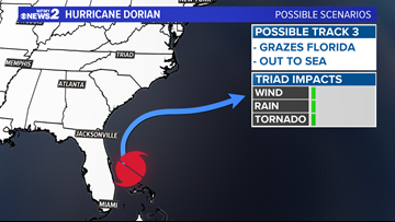 3 Possible Tracks Hurricane Dorian Could Take and How it