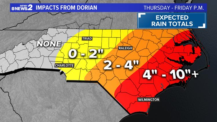 Dorian Rain Impacts