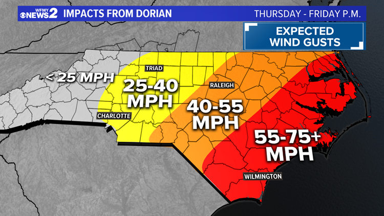 Dorian Wind Impacts NC