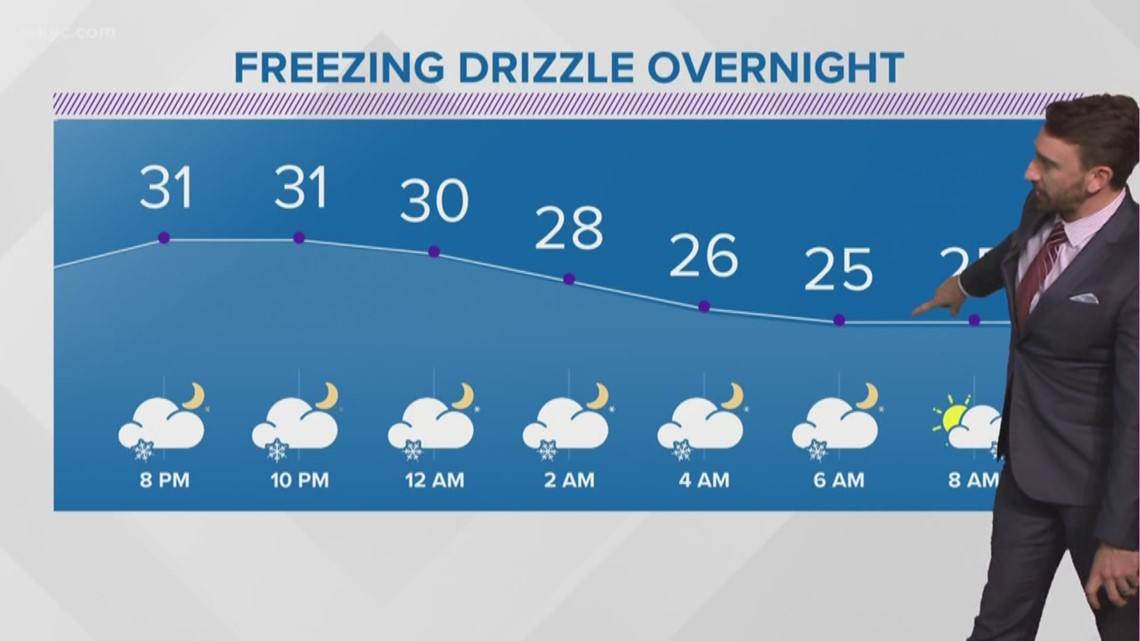FORECAST | Wintry Mess Continues Tonight