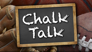 WATCH: Chalk Talk, WKYC's new sports betting show with Ben Axelrod and Nick Camino