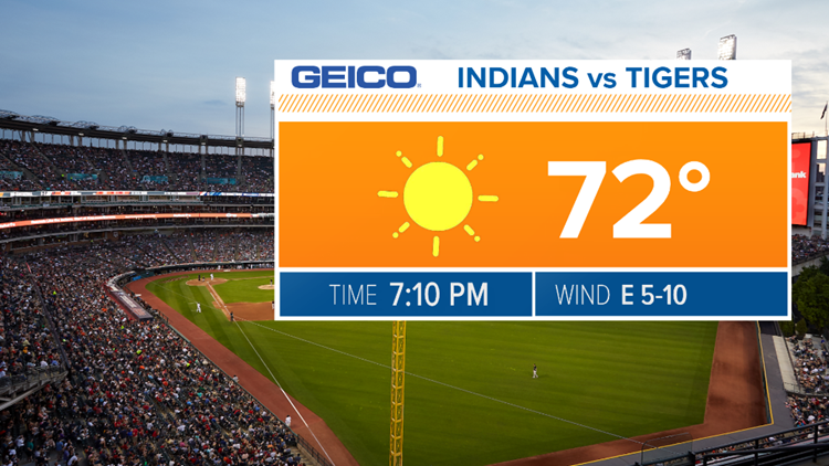 Indians Forecast for 9-17-19