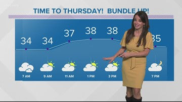 Morning weather forecast for Northeast Ohio: December 5, 2019