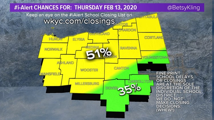 Chances for school closing on Thursday