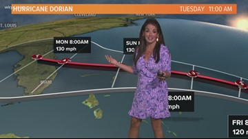 Hurricane Dorian: The latest path shows storm could be