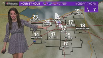 Morning weather forecast for Northeast Ohio: January 20, 2020