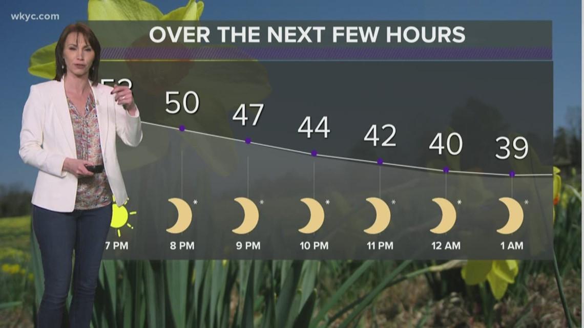 FORECAST | Sun-filled Friday Ahead