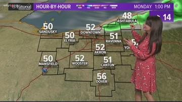 Morning weather forecast for Northeast Ohio: October 14, 2019