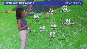 Ohio Weather on WKYC in Cleveland