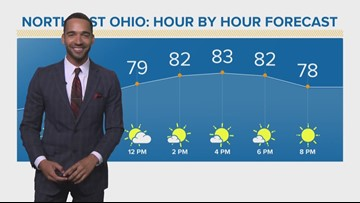 Morning Weather Forecast for July 14th 2019