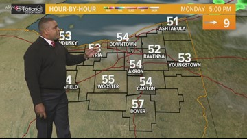 Afternoon weather forecast for Northeast Ohio: October 14, 2019