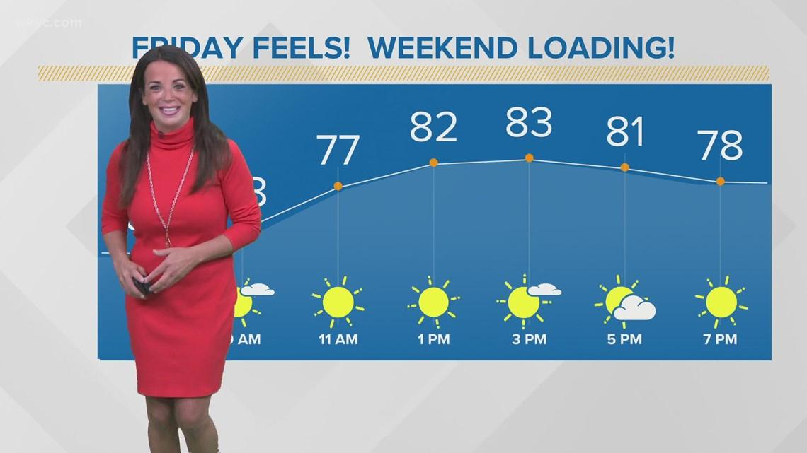 Morning weather forecast for Northeast Ohio: September 17, 2021