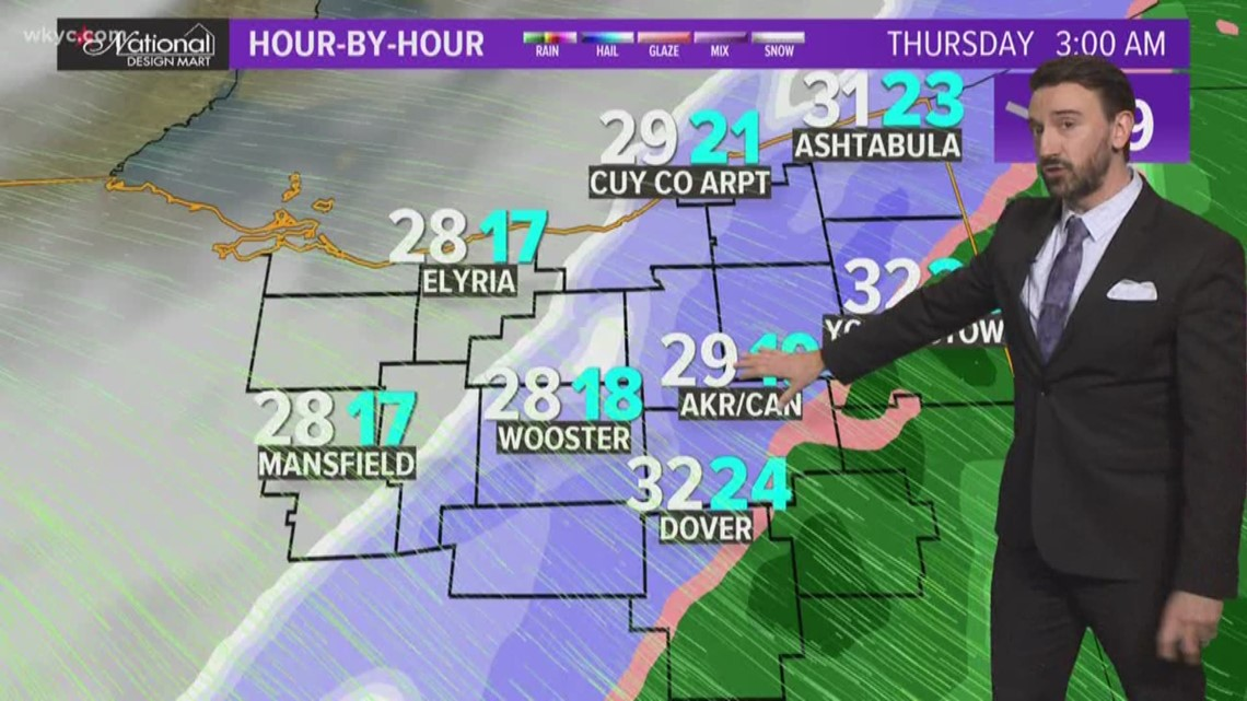 FORECAST | Rain to Snow, Flood Issues Turn to Freeze Issues