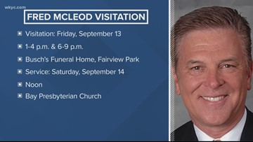 Cleveland Cavaliers announce funeral arrangements for Fred McLeod