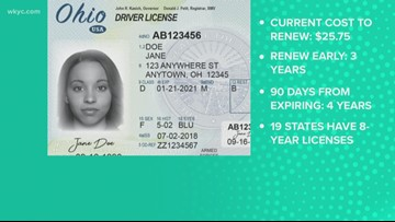 New bill would allow Ohioans to keep their driver's licenses for 8 years