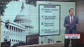 As partial federal government shutdown continues, what benefits are covered for workers?
