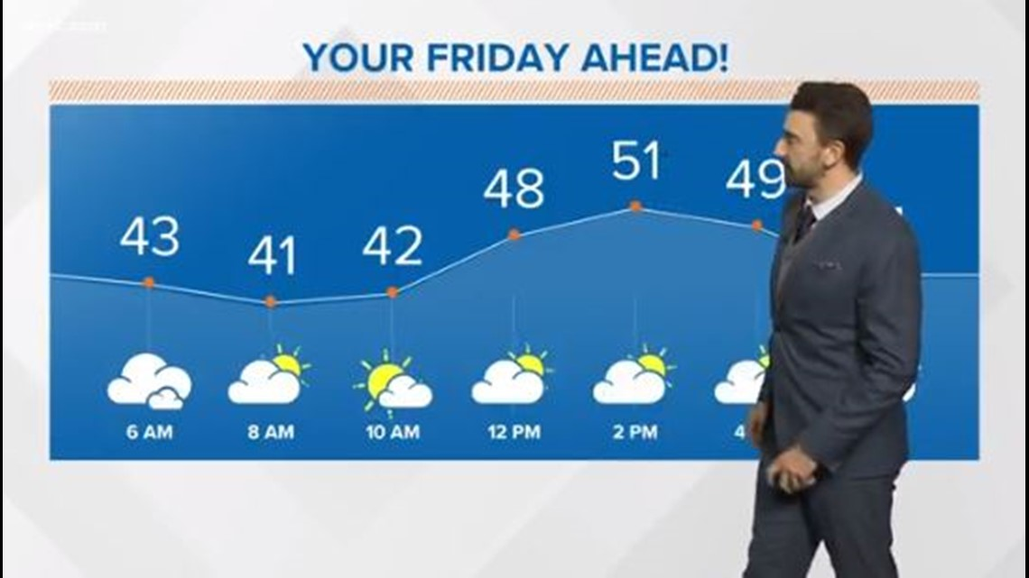 FORECAST | 50! Then Weekend Rain Chances