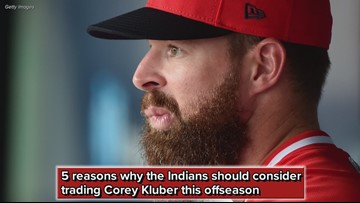 5 reasons why the Cleveland Indians should consider trading Corey Kluber this offseason