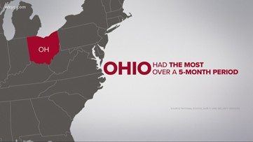 Ohio schools lead the nation in reported bomb threats
