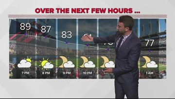 6 p.m. weather forecast for July 13, 2019