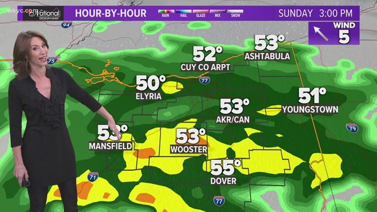 FORECAST   Heavy rain potential late Sunday