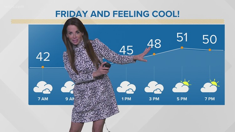 FORECAST | Another chilly day, but what about the weekend?