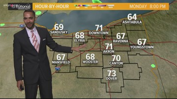 Afternoon weather forecast for Northeast Ohio: September 16, 2019