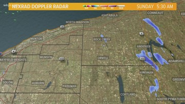 Morning Weather Forecast for Northeast Ohio for Sunday, November 11