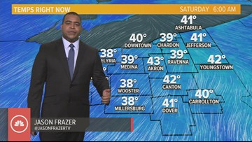 Midday Weather Forecast for Northeast Ohio for Saturday January 25