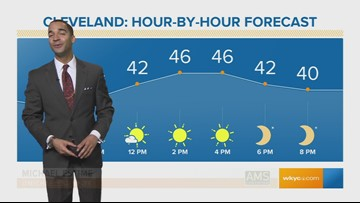 Afternoon forecast for January 5, 2019