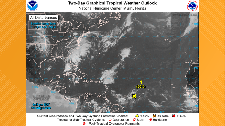 Tropical Wave on August 2, 2019
