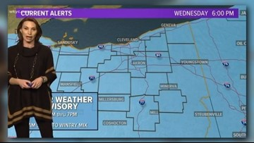 FORECAST | Wintry Mix Today