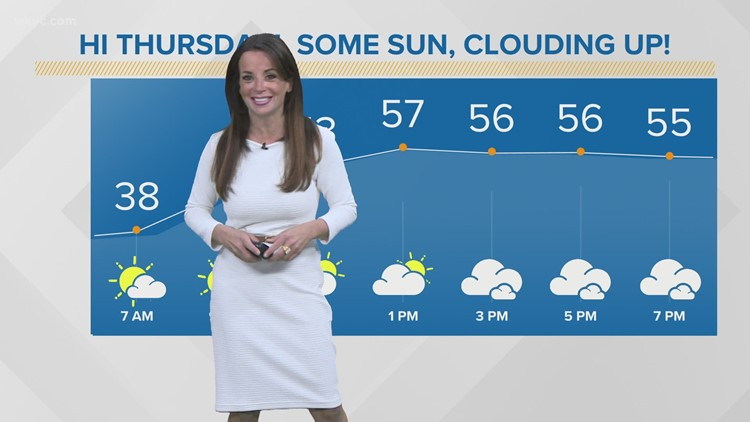 FORECAST | Cooler temperatures and incoming rain