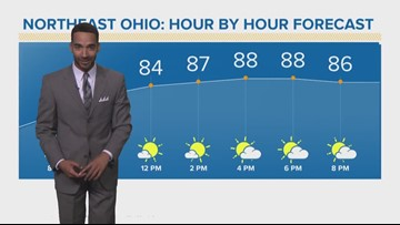 Afternoon weather forecast for Northeast Ohio: July 15, 2019
