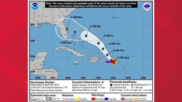 Hurricane Dorian projected path on August 28, 2019