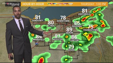 Afternoon weather forecast for Northeast Ohio: July 10, 2019