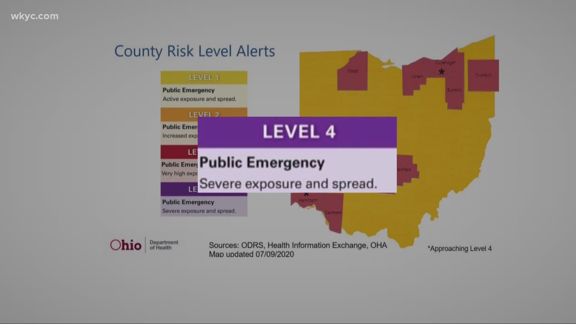 As Cuyahoga County Approaches The Highest Covid 19 Level In Ohio Could Another Shutdown Be Coming Wkyc Com