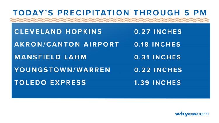 Precipitation for August 13, 2019
