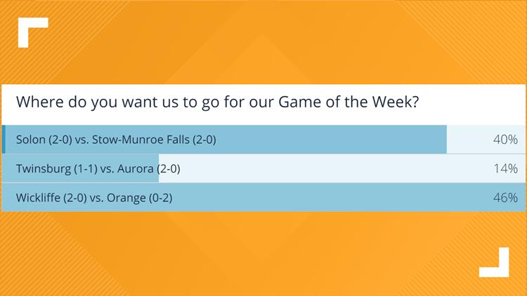 GOTW3 poll