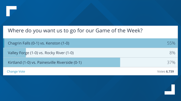 Game of the Week poll 2