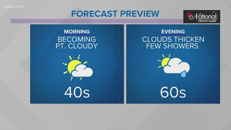 11 p.m. weather forecast for April 18, 2021