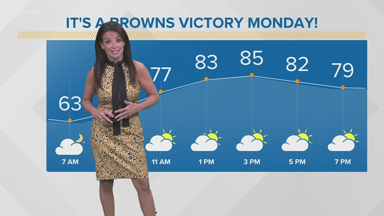 FORECAST   Big changes coming this week with rain and cooler air