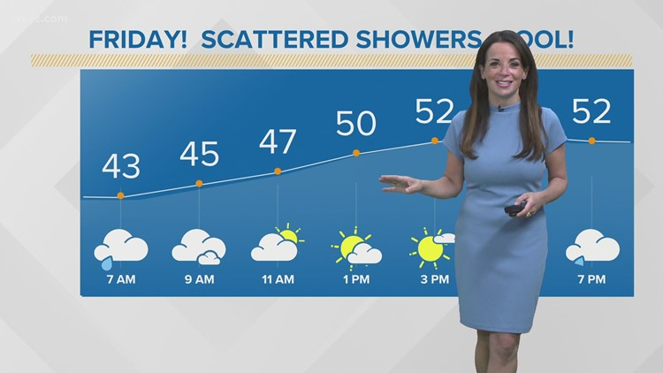 FORECAST | Tracking some weekend rain: What to expect for Mother's Day