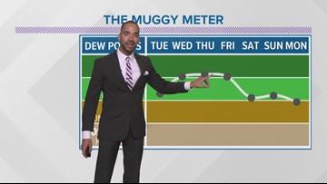 Cleveland Weather: forecast, radars, conditions | wkyc com